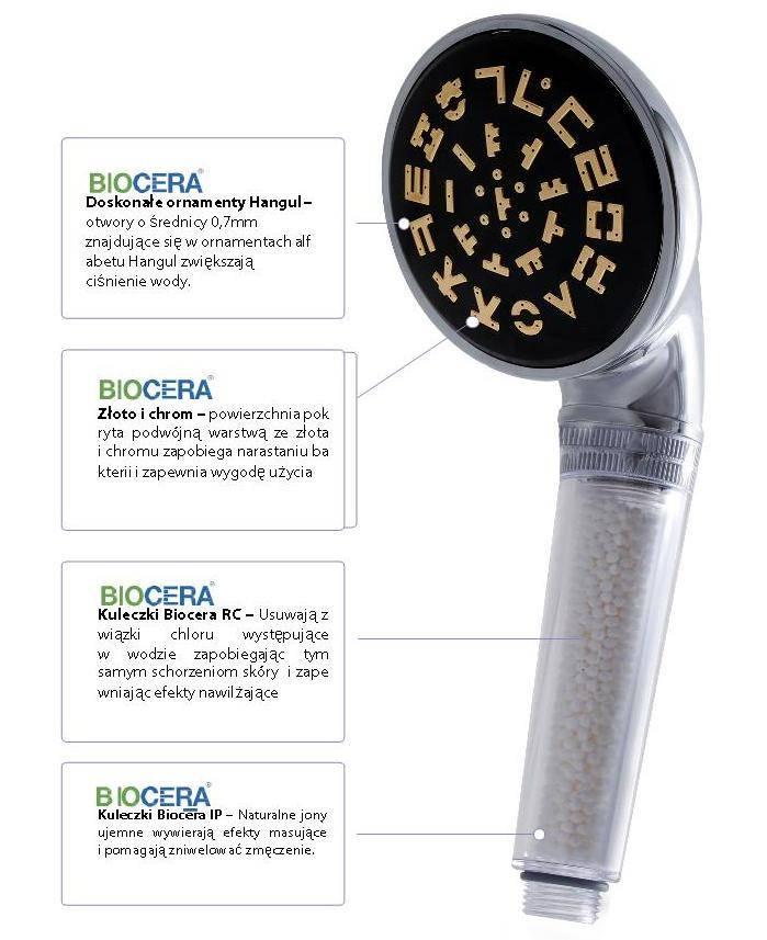 Słuchawka prysznicowa Biocera