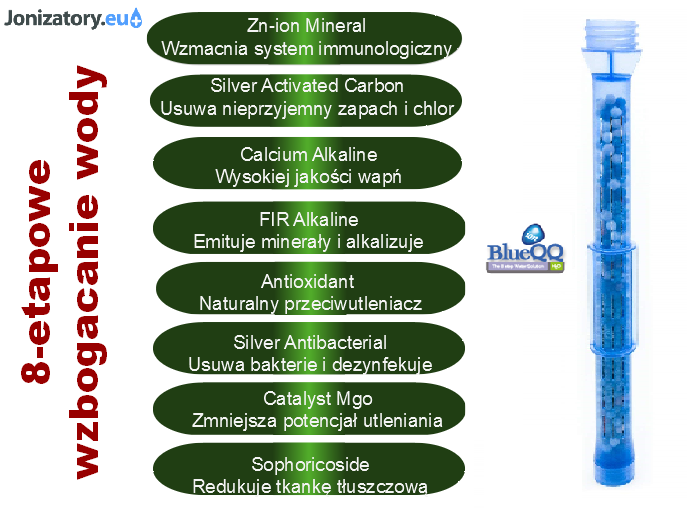 Filtr wymienny do butelek QQ 500 i 700 ml