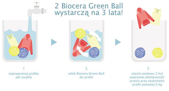 Użytkowanie Biocera Green Ball